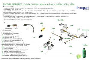 2cv6 dal 07/1981 - Mehari e Dyane dal 1977 al 1986